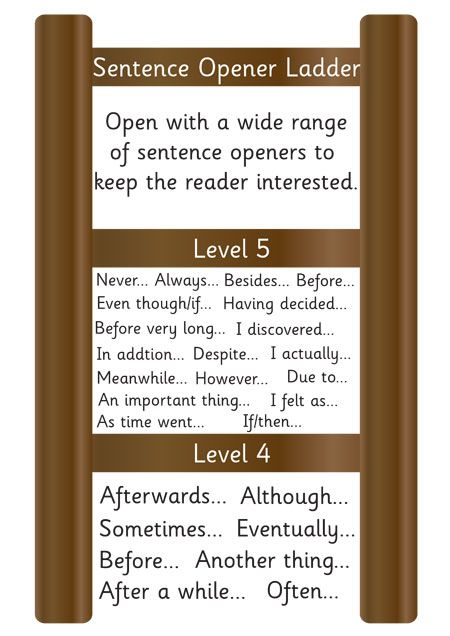 Level 4 targets writing a letter