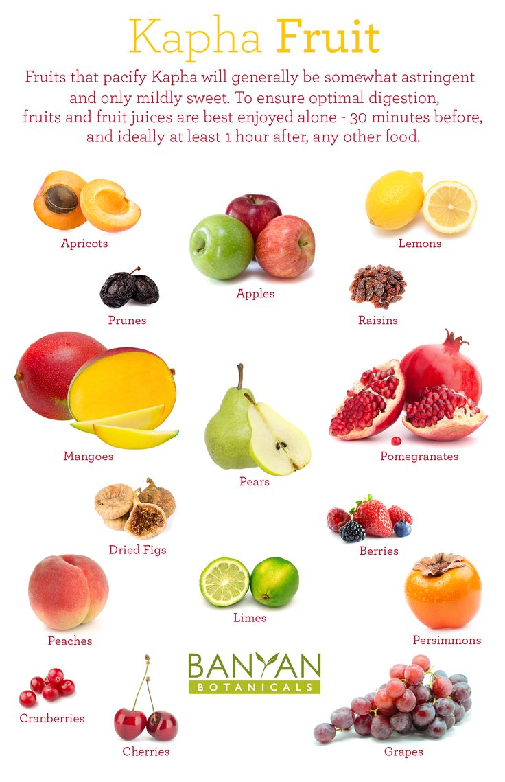 Fruits that pacify Kapha will generally be somewhat astringent and only mildly sweet. To help ensure optimal digestion, fruits and fruit juices are best enjoyed alone - 30 minutes before, and ideally at least 1 hour after, any other food.  www.banyanbotanicals.com
