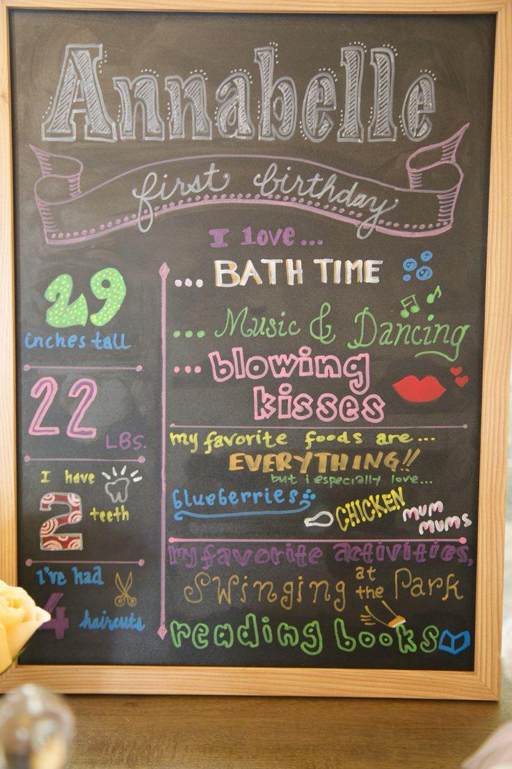 #bunnybirthday #birthdayboard #firstbirthday #handmade #diy #artsandcrafts #birthdayparty #milestones #chalkboard #handwritten #fonts