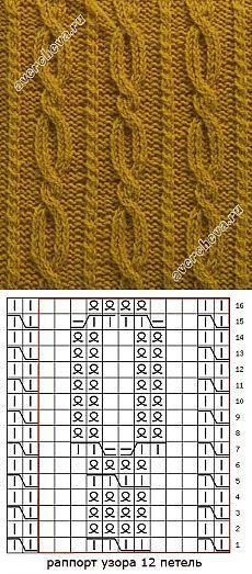 узор 340 вертикальные полоски из кос | каталог вязаных спицами узоров