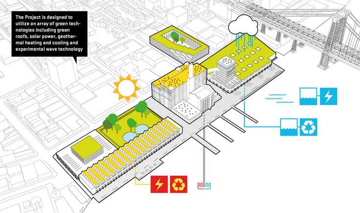 Bustler: HAO's idea proposal to revive Brooklyn's old Domino Sugar Factory into cultural destination
