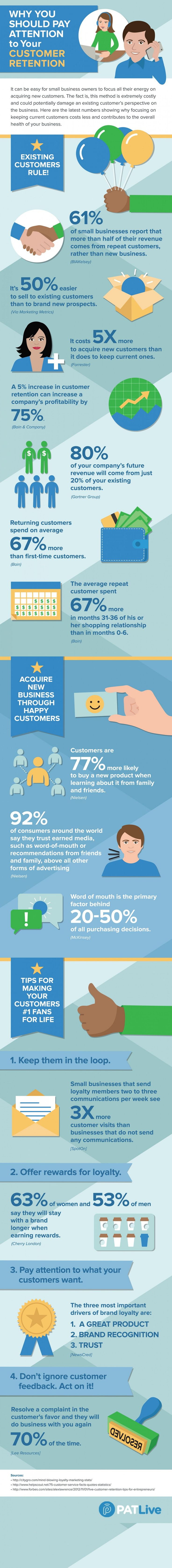 Why you Should Pay Attention to your Customer Retention #Infographic #Business