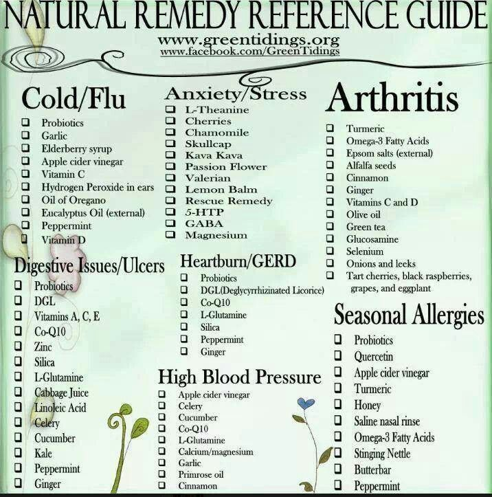 Cold remedies