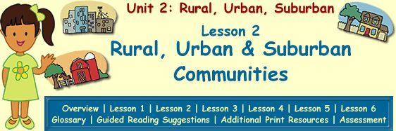 Compare and Contrast: Rural and Urban