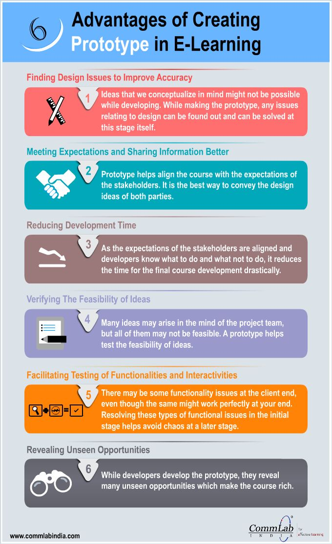 Advantages of Creating Prototype in E-learning - An Infographic