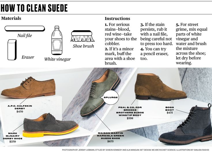 how to clean suede shoes with water stains