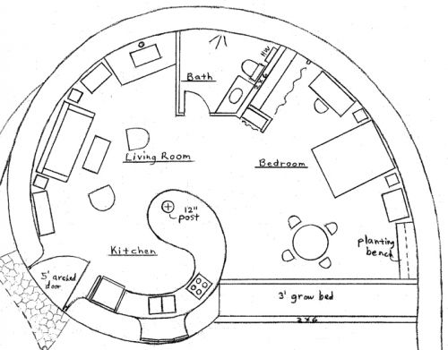 Lovely spiral earth bag house plan would be awesome as for Earth homes floor plans