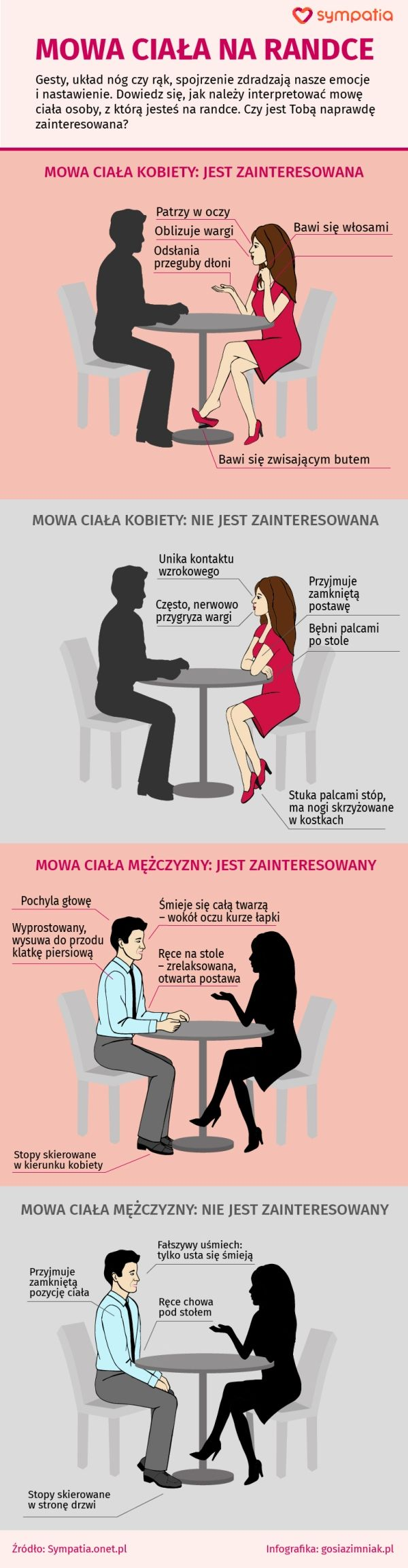 Mowa ciała na randce #infografika #randka #date #love #bodylanguage