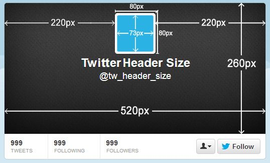 Twitter's new design template with header image dimensions - Check out the correct twitter header size and resolution