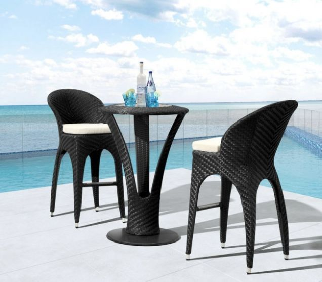 The Corona outdoor bar chair is the perfect addition to outdoor patio furniture. Modern Furniture has the best collection of bar chairs. Furniture sale on all outdoor chairs. Free shipping. Email eric@inoutdoorliving.com or call (203) 831-8591 for ordering.