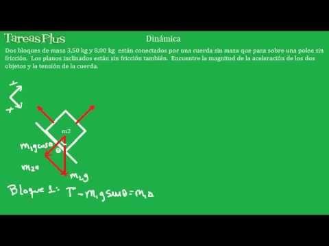 Dinámica dos bloques unidos en dos planos inclinados