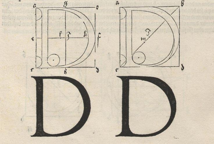 Albrecht Dürer - Underweysung der Messung. D