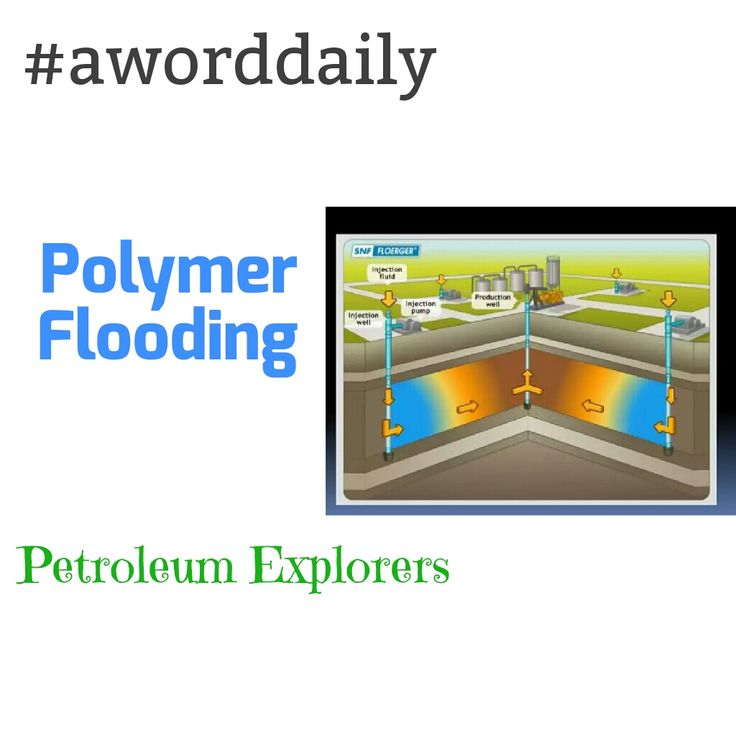 #aworddaily Polymer Flooding: An enhanced oil recovery technique using water viscosified with soluble polymers. Viscosity is increased until the mobility of the injectant is less than that of the oil phase in place, so the mobility ratio is less than unity. This condition maximizes oil-recovery sweep efficiency, creating a smooth flood front without viscous fingering.