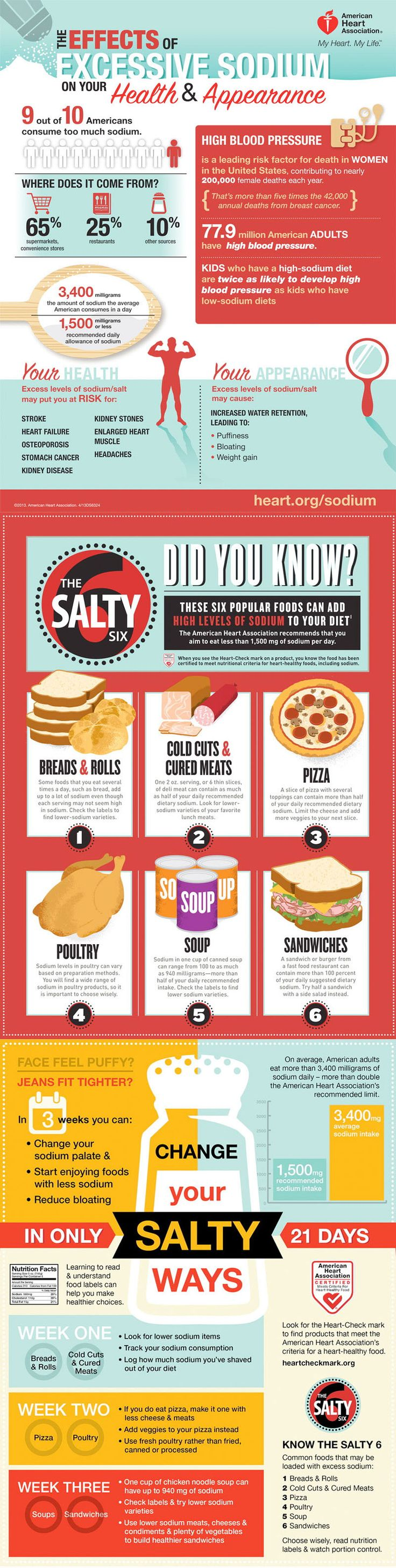 480 mg per serving is too high. The Effects of Sodium on your Health and Appearance