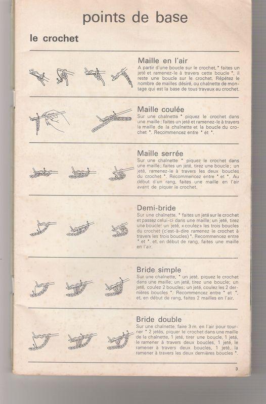 Pour toute celles qui sont interressées voici quelques notions de crochet, tiré d' un très vieux magazine chiné sur un vide grenier.