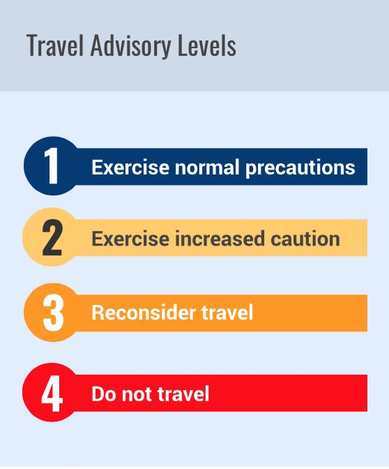 New Travel Advisory System From the Department of State of the United States