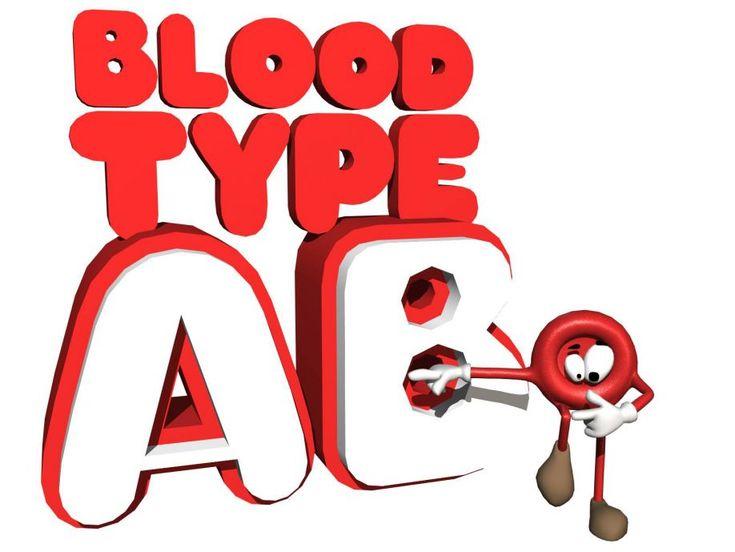 Αν η ομάδα αίματός σας είναι ΑΒ Rh αρνητικό ή θετικό