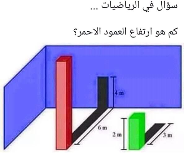 Pin By Rafoody On العاب تسلية حزورات Math Boards Math Bar Chart