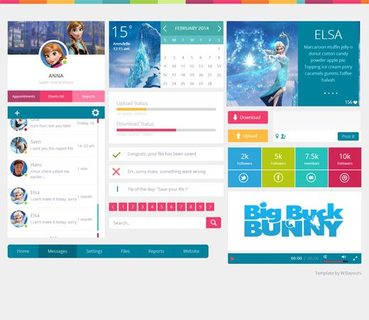7 best UI Kits Responsive Mobile web Templates images on Pinterest ...