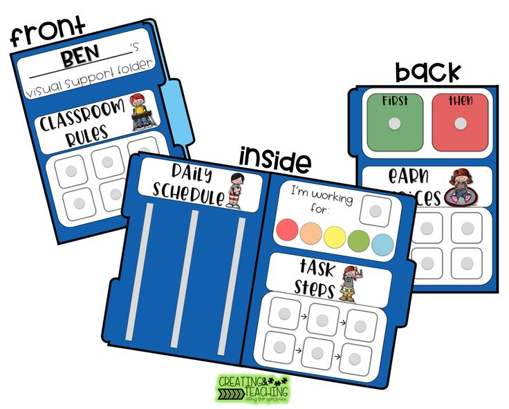 Visual supports. You need them, your students need them, but they are literally every.where. Maybe it's just me and maybe it's because ...