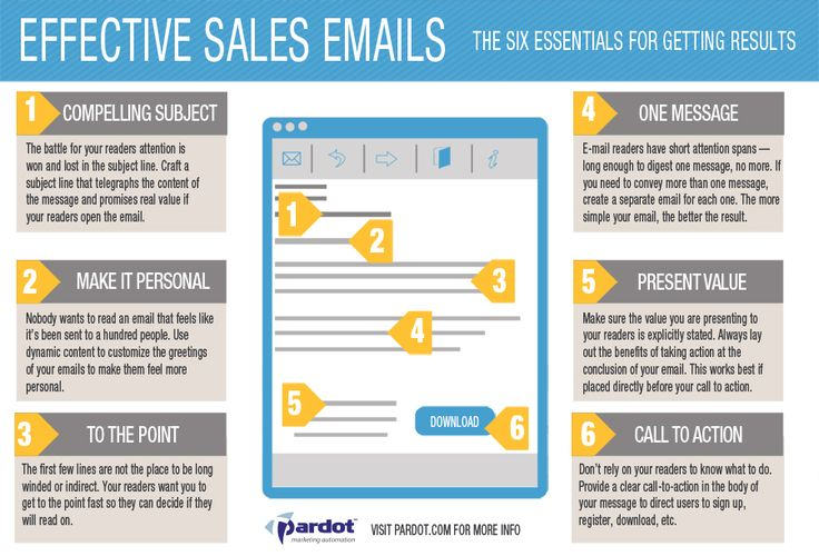 6 Tips for Effective Email Marketing. Infographic related to Marketing & Branding.