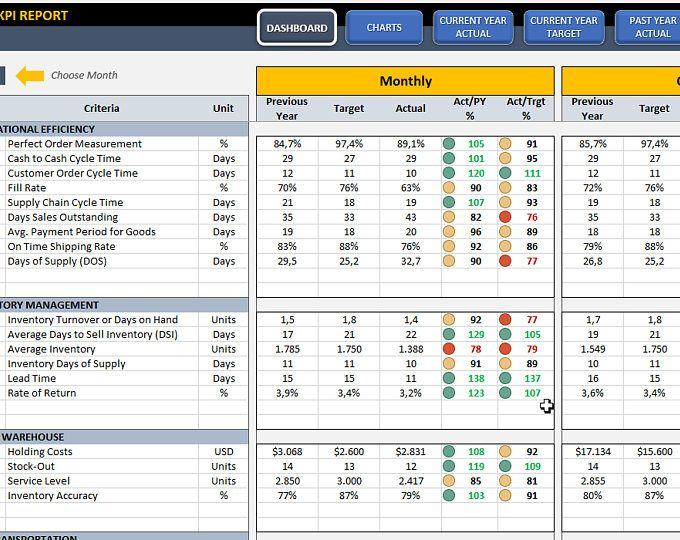 Call Center Kpi Dashboard Excel Kpi Report Template Etsy Kpi Dashboard Kpi Dashboard Excel Kpi