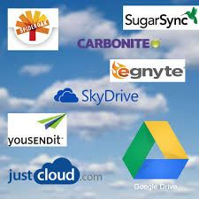 To Know more information about cloud services just go through http://www.thecloudreviews.net/
