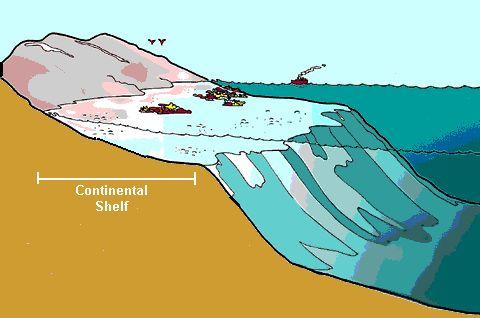 aparan benua adalah dasar laut yang memiliki kedalaman kurang dari 200 m dan merupakan dari daratan atau benua.