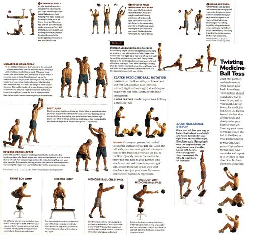 recipe: gym exercises for golfers [22]