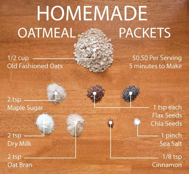 Oatmeal plus some lightweight powdered ingredients makes a backpacking breakfast memorable