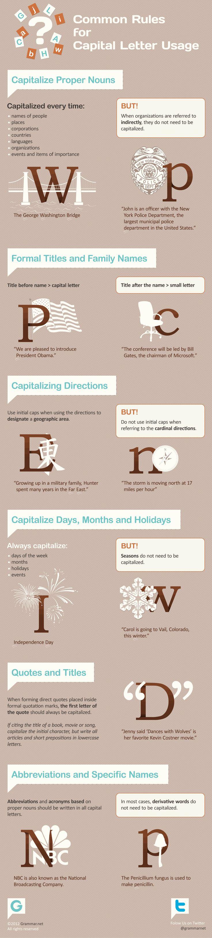 Como Usar As Letras Maiúsculas Em Inglês #infographic #photo