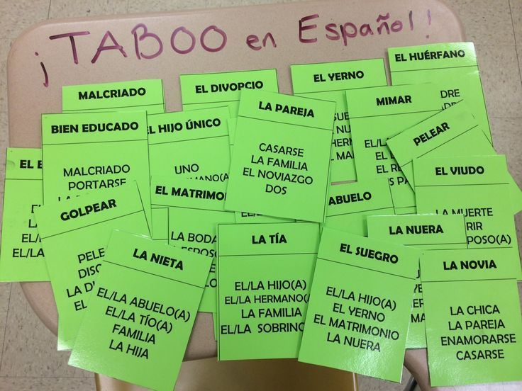 Taboo Vocabulary Game for Family Vocab in Upper Level or AP Spanish