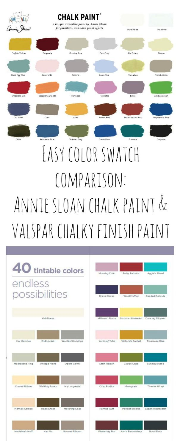 Easy color swatch comparison of Annie Sloan Chalk Paint and Valspar Chalky Finish Paint. Photos via: http://thatcoversit-home.com and http://www.valsparpaint.com