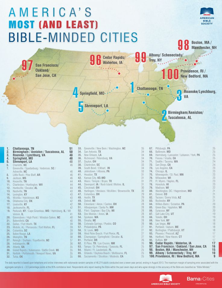 America S Most And Least Bible Minded Cities 2014 Infographic American Bible Society