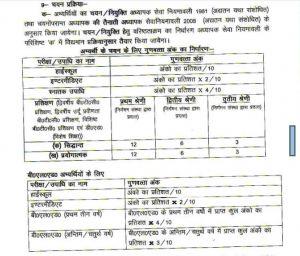 UP Primary Teacher Recruitment 2017 Apply Online, 16460 Teacher Posts Application Form @upbasiceduparishad.gov.in, Check Up primary Teacher Vacancy Details