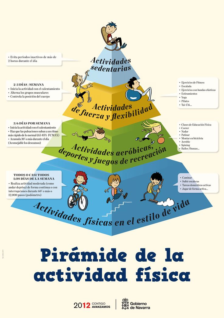 10 best ib salud ejercicio fisico images on pinterest for Ejercicio fisico