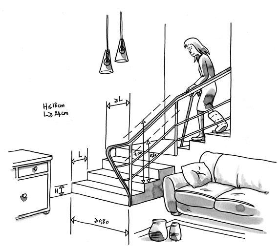 Accessibilité bâtiment - BHC neufs - Escaliers intérieurs des logements sur plusieurs niveaux - Circulaire