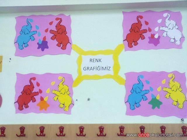 fillerden renk grafiği - Önce Okul Öncesi Ekibi Forum Sitesi - Biz Bu İşi Biliyoruz