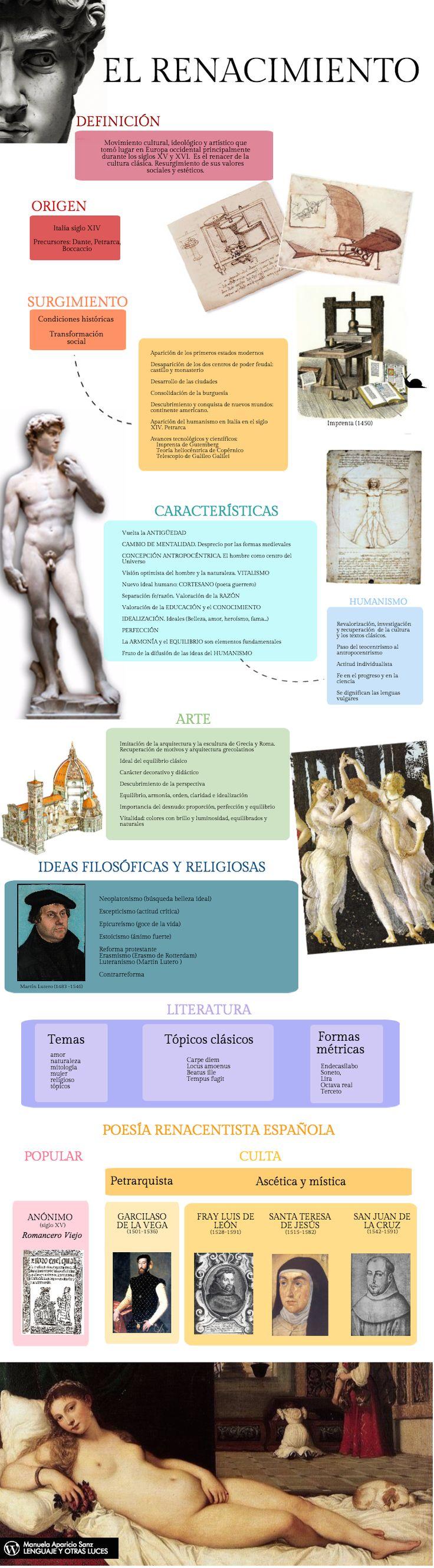 El Renacimiento #spanishfacts
