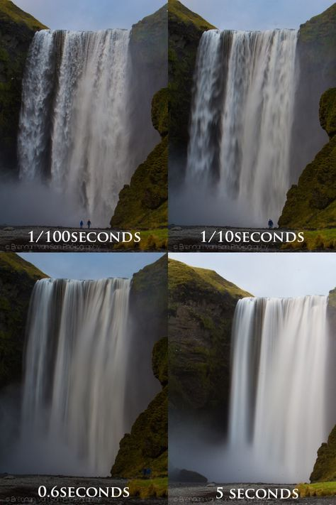 How to Take Silky Smooth Waterfall Photos in Iceland or Anywhere | Brendan's Adventures