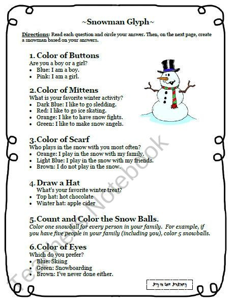 Snowman Glyph Writing Activity product from Joy-in-the-Journey on TeachersNotebook.com