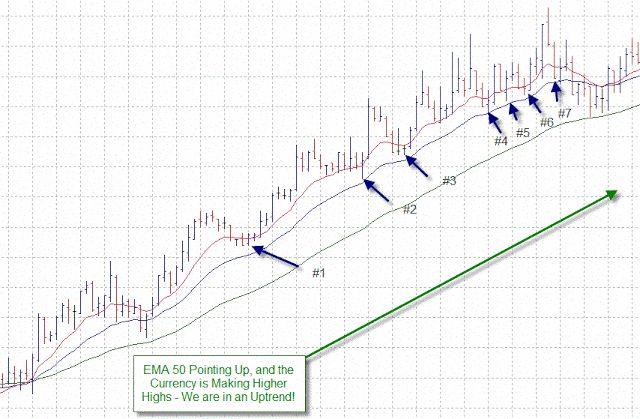 Denton forex trader training investment proposal sample ppt files
