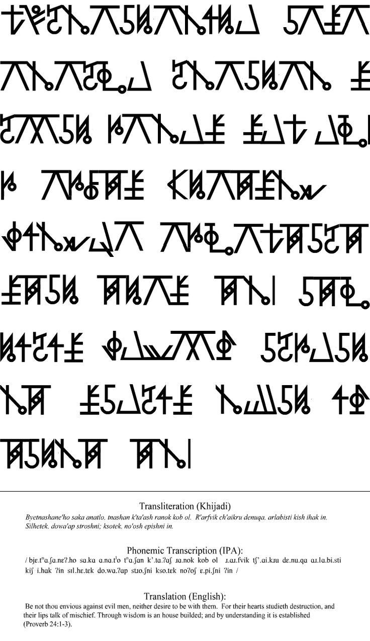 Scripts Symbols and Secrets image by Jason Lee Greek