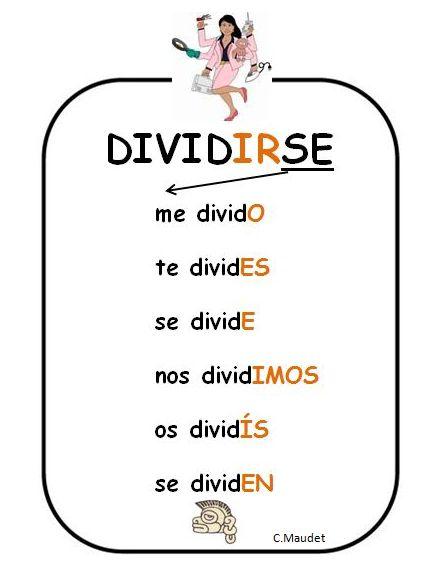 M 225 s de 1000 ideas sobre conjugacion del verbo ir en pinterest