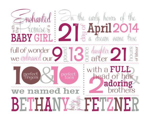 Birth Story Graphic Art Customizable by DesignMolloy on Etsy, $60.00