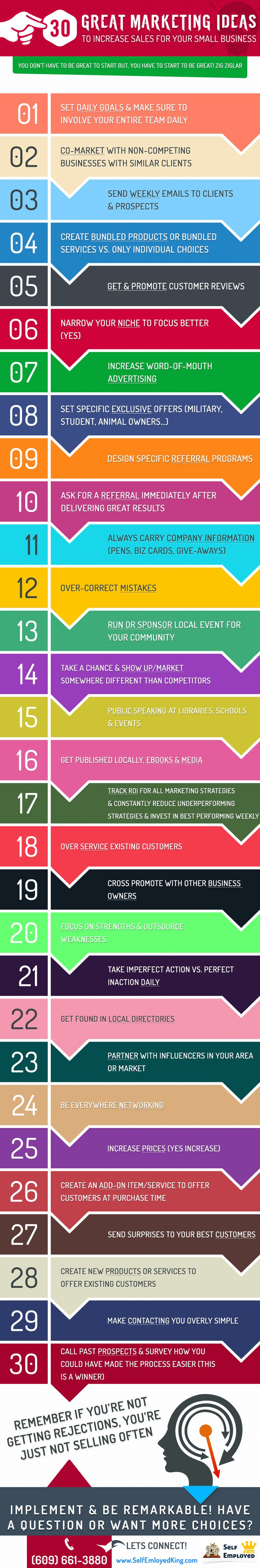 10 Entrepreneurs Share Awesome Marketing Ideas. Whether you're a retail, service or home based business owner, try to pick just 4 or 5 of these marketing strategies and implement them this week in your business.