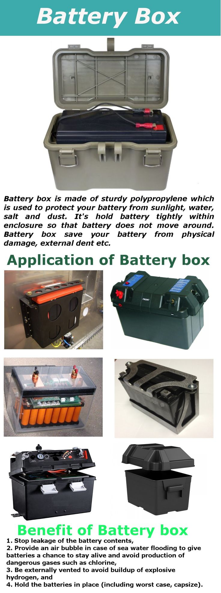 Business listings of battery box manufacturers, Indian manufacturing companies of battery box