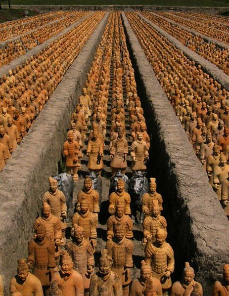 Terracotta leger in Xian, China