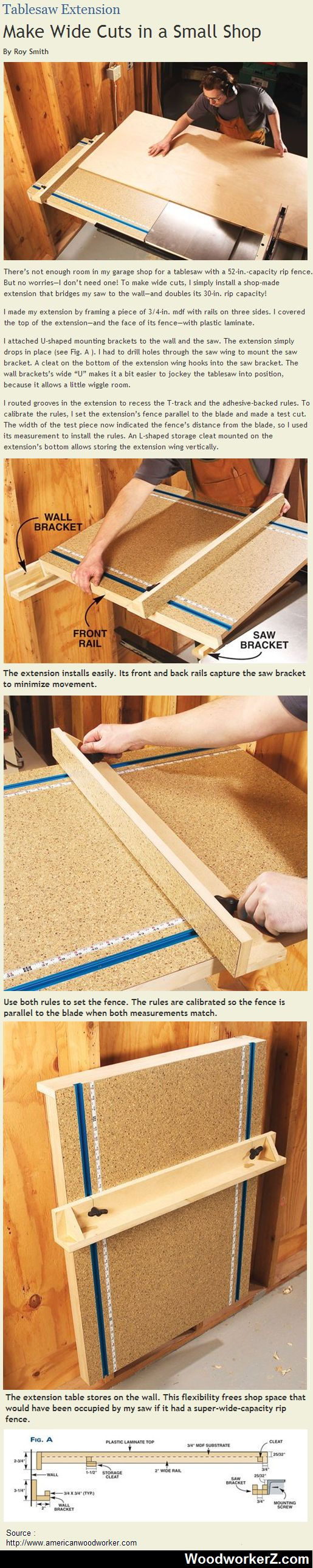 Tablesaw Extension - make wide cuts in a small shop