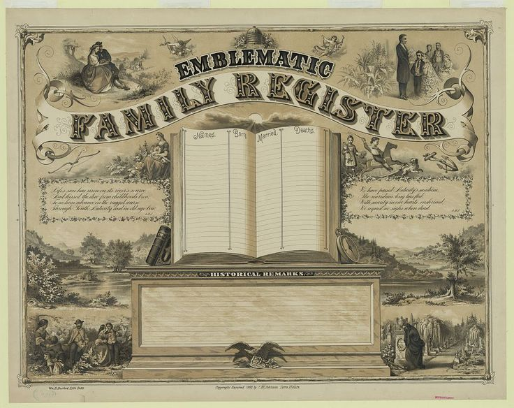 TITLE: Emblematic family register / Wm. B. Burford, Lith., Inds. CALL NUMBER: PGA - Burford--Emblematic Family (D size) [P] REPRODUCTION NUMBER: LC-DIG-pga-00402 (digital file from original print) LC-USZ62-97401 (b film copy neg.) SUMMARY: Open book with blanks for names and dates, and base of monument marked historical remarks; includes vignettes showing events in the stages of life. CREATED/PUBLISHED: [Indianapolis] : Wm. B. Burford, c1880. CREATOR: Burford, William B., 1846-1927.